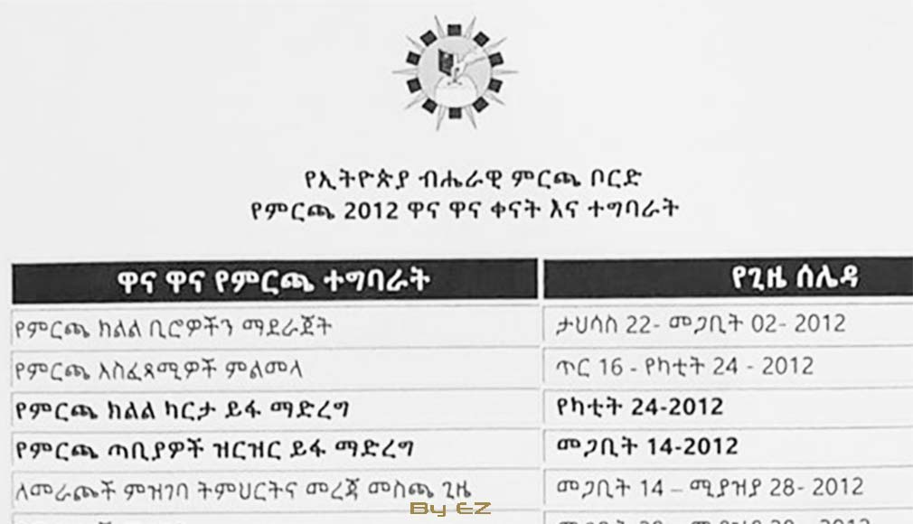 National Election Board of Ethiopia 2020 schedule