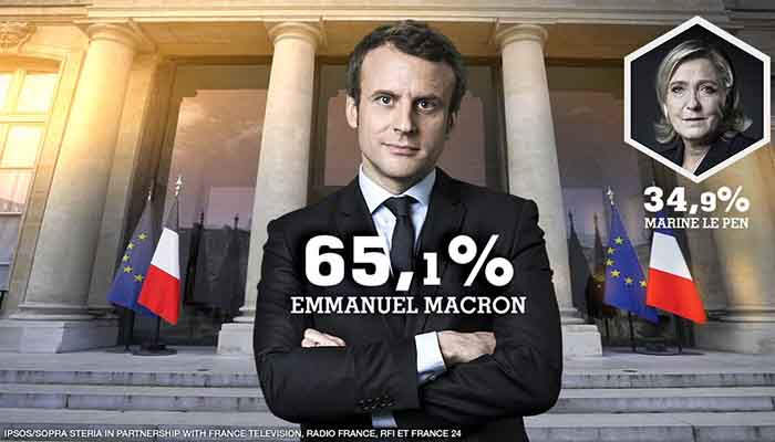 France Election Result
